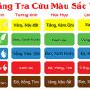 kinh mau op bep gia re theo phong thuy 100x100 - Kính Màu Ốp Bếp Giá Rẻ Theo Phong Thủy
